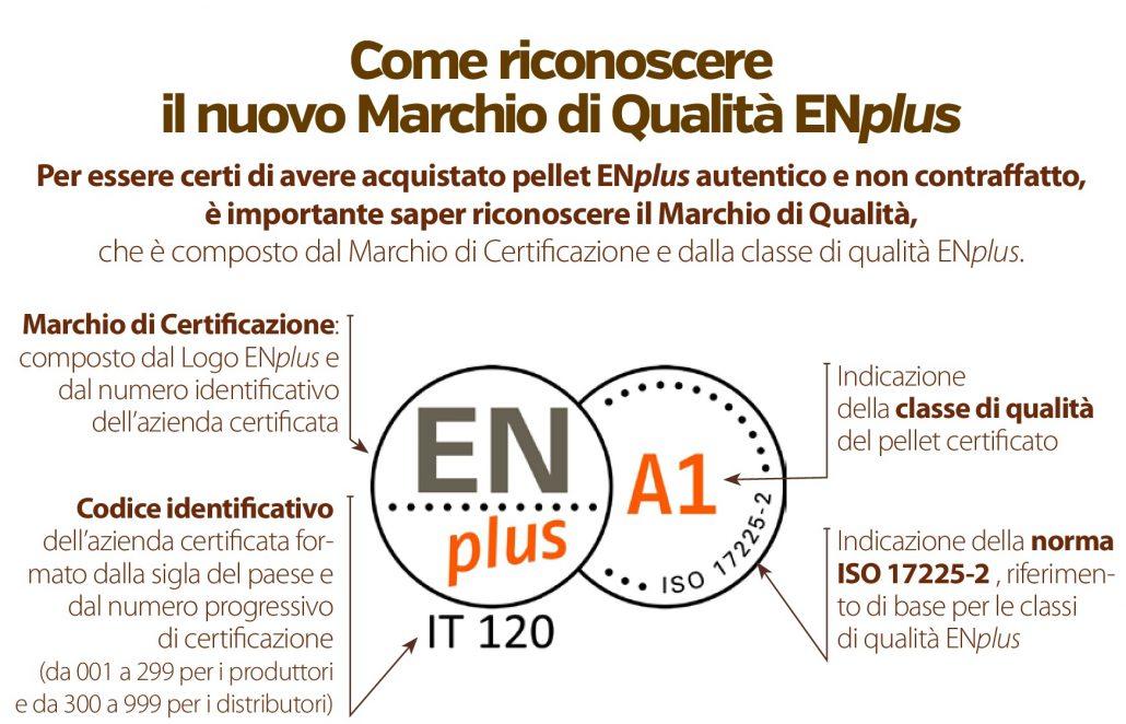Certificazione Pellet - Stufe a Pellet Italia